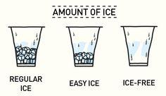 時常來一杯手搖飲料的你,知道英文的「少冰」「少糖」「加珍珠」應該怎麼說嗎?世界公民文化中心從甜度、冰塊、配料、外帶與否和飲料的名字,一步步教會你如何用英文買飲料!