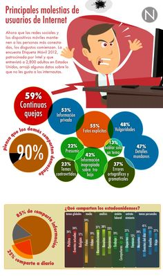 Principales molestias de usuarios en Internet (#Infografía)