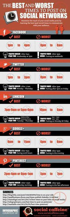 best/worst time for social media posts