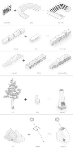 i love the simplicity of taxonomy diagrams lol edward ogosta architecture: hybrid office. One of the most legible examples which I have seen of the current diagramming trend. Plan Concept Architecture, Architecture Graphics, Architecture Board, Architecture Drawings, Architecture Portfolio, Landscape Architecture, Architecture Design, Architecture Diagrams, Creative Architecture