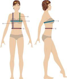 Como tirar as medidas para moda? (Parte I)