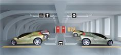 Developing M2M Software-Based Security Apps for Vehicles | Transmedia Newswire