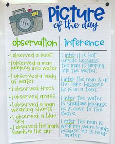 """895 Likes, 21 Comments - Amy Groesbeck (@theamygroesbeck) on Instagram: """"This week in small group, we are learning how to observe details closely so we can make inferences.…"""""""