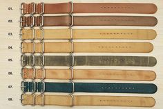 22mm Handmade Vintage Nato Zulu Leather Watch Strap for Panerai, Seiko, Pilot, etc