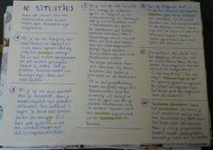 Fase 1 | onderzoek | situatiebeschrijvingen voor de advertentie