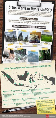 Situs Warisan Dunia UNESCO di Indonesia