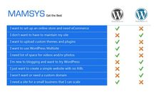 WordPress.org or WordPress.com?   Both are great options and the best one for you depends on the plans you have for your site, your skill level and how much time you can spend on maintaining and designing your site.    #wordpress #webdesign #webdevelopment #mamsysworld