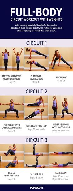 Full-Body Circuit Workout Poster | POPSUGAR Fitness