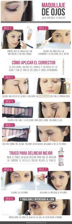 Maquillaje de ojos para sacar partido a tu paleta