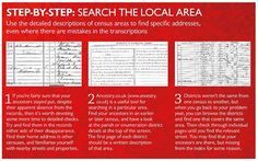 We're all looking for elusive ancestors - but do you know how important it is to search your local area? We show you this and many more important tips in YFT145 - which is on sale from 10 July.