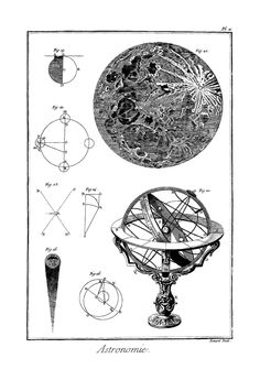 Image issue du site Web http://planches.eu/images/slides/ASTRONOMIE11.jpg