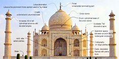 Taj Mahal original name was Tejo Mahalaya built by Raja Paramard Dev in 1155 AD, later acquired by Shahjahan from Jai Singh to bury his third wife Mumtaj