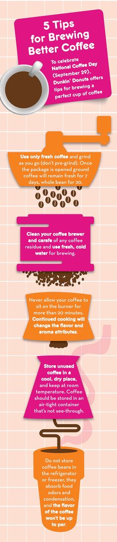To celebrate National Coffee Day (September Dunkin' Donuts offers tips for brewing a perfect cup of coffee. To celebrate National Coffee Day (September Dunkin' Donuts offers tips for brewing a perfect cup of coffee. Coffee Uses, Fresh Coffee, I Love Coffee, My Coffee, Coffee Shop, Coffee Barista, Coffee Lovers, Cafeteria Menu, National Coffee Day