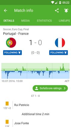 SofaScore Live Score v5.34.7 [Unlocked] 	Requirements: 4.1 and up 	Overview: SofaScore is sports live score app with widget that gives you live coverage (results, fixtures, standings, video, etc.) for ALL LEAGUES, and competitions in 17 sports.   	    	  	SofaScore is sports live score app...