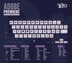 Premiere CS6 keyboard shortcut cheat sheet