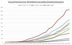 Live-Blog zu Coronavirus Line Chart, Blog, Intensive Care Unit, Other, Blogging