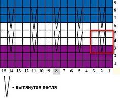 Жаккардовые узоры для варежек спицами (схемы) Bar Chart, Tech Companies, Company Logo, Logos, Knitting, Slippers, Tricot, Logo, Breien