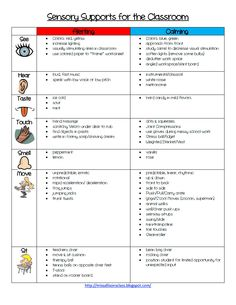 Sensory Supports for the Classroom.pdf - Google Drive