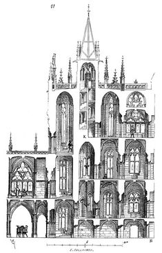 Eugene Viollet Le Duc Section Sketch ArchitectureGothic