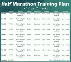 Half Marathon Training Plan - 9-week running schedule for balancing speed, distance, and off days