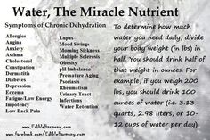 water, a miracle nutrient