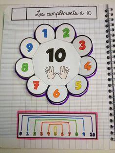 fun math activities for kids preschool ~ fun math Math Activities For Kids, Fun Math Games, Montessori Activities, Math For Kids, Teaching Kids, Kids Fun, Math School, 1st Grade Math, Math Worksheets