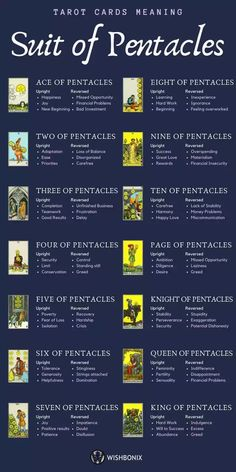 Tarot Decks, Ace Of Pentacles, Tarot Cards For Beginners, Wiccan Spell Book, Tarot Card Spreads, Tarot Card Meanings, Meaning Of Tarot Cards, What Are Tarot Cards, Witchcraft For Beginners