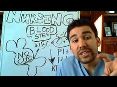 ▶ Neutropenic Precautions (with Chemo Therapy) - YouTube