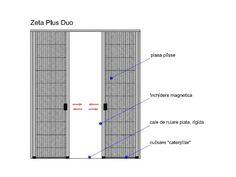 Plasele anti insecte Zeta Plus Duo sunt destinate usilor in doua canate, in special a celor fara prag. Sistemul prevede doua plase propriu-zise, plisate, amplasate pe lateralele golului ce urmaza a fi protejat. Plasele gliseaza stanga-dreapta, una catre cealalta, alipindu-se magnetic si protejand golul.  Pliseurile sistemului de plase de tantari tip Zeta ofera pe timp de vara o oarecare umbrire a zonelor vitrate.