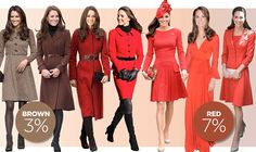 The Terrier and Lobster: Rainbow of the Week: Charting Kate Middleton's Wardrobe by Color