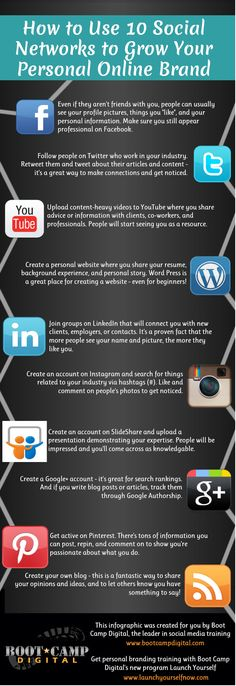 How To Market Your Personal Online Brand On 10 Social Media Networks (Infographic) via B2C Credit: Boot Camp Digital