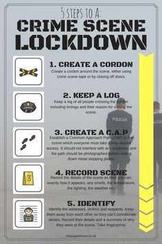 Crime Scene Series: The Golden Hour. The 5 stages of lockdown. A Forensics Resource for Crime Writers - www.thepuppetshow.co.uk
