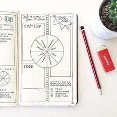 A variation of my Bullet Journal daily log especially for the weekend. This focuses more on family, food and hobbies rather than long to do lists and tasks.