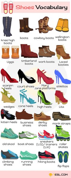 Shoes Vocabulary in English | Learn Names of Shoes - 7 E S L