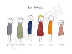 Familie Fritz - Posterhaste