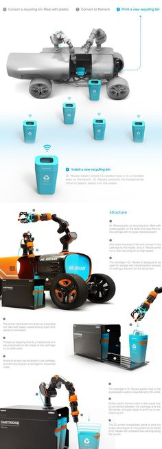 Not your typical MD, Dr. Recare is the autonomous mobile doctor designed to make marine cleanup a cinch. The printing craft cleans sand, extracting plastic 3d Printer Models, Color 3d Printer, Best 3d Printer, 3d Printing Companies, 3d Printing Service, 3d Printed Building, Eco City, 3d Printer Designs, Design Fields