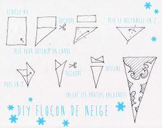 imprimer le mode d 39 emploi du flocon de neige en papier. Black Bedroom Furniture Sets. Home Design Ideas
