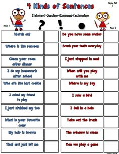 4 Kinds of Sentence (statement-question-command-exclamation) - Teacher's Take-Out Reading Comprehension Worksheets, Writing Worksheets, 4 Types Of Sentences, Fifth Grade, Third Grade, Google Classroom, Task Cards, English Grammar, This Or That Questions