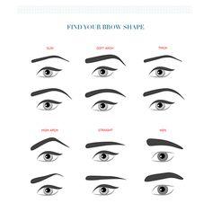 Guia de sobrancelhas: veja qual é o formato mais indicado para seu tipo de rosto