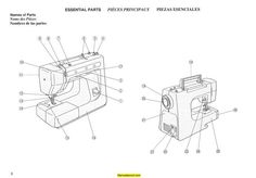 1815 Best Sewing Machine Manuals images in 2019