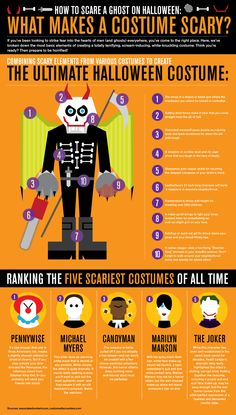 What makes a costume scary