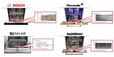 Fiery Dishwasher Recall Expanded To Cover 557,000 Total Machines – Consumerist