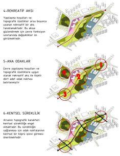 kolokyum.com - Galeri: 2. Mansiyon - Cumhuriyet Mahallesi Spor Kompleksi ve Rekreasyon Alanı Proje Yarışması