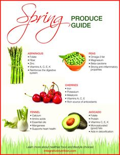 5 Seasonal Fruits & Vegetables that Help You #Detox! #spring #eatseaonal