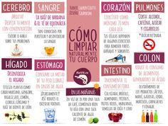 Como limpiar tu cuerpo de forma natural. #salud #infografía #natural