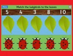 Rekenen met lieveheersbeestje op het digibord, op kleuteridee, hoeveel stippen zie je?
