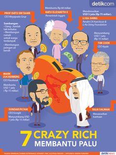 Aksi Crazy Rich Dunia Bantu Korban Gempa Sulteng