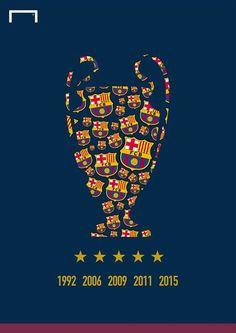 Visca Barça !!!