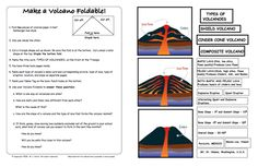 a study on the types of volcanoes