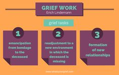 Ever heard the expression 'grief work'? We thought you should know where it comes from! This is FAR from our favorite grief theory, but it was an influential one in the early days.